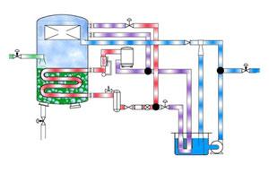 circuito-hps
